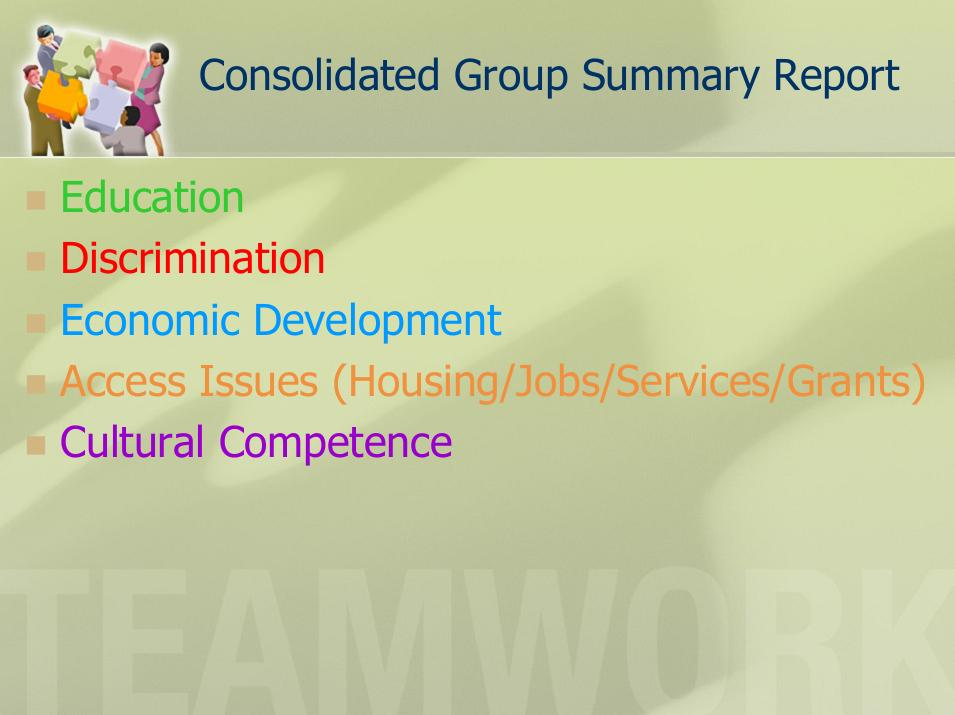 Consolidated Group report