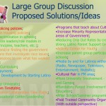 Large Group Discussion